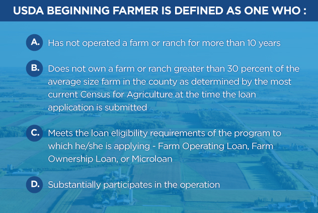 USDA farmer definition